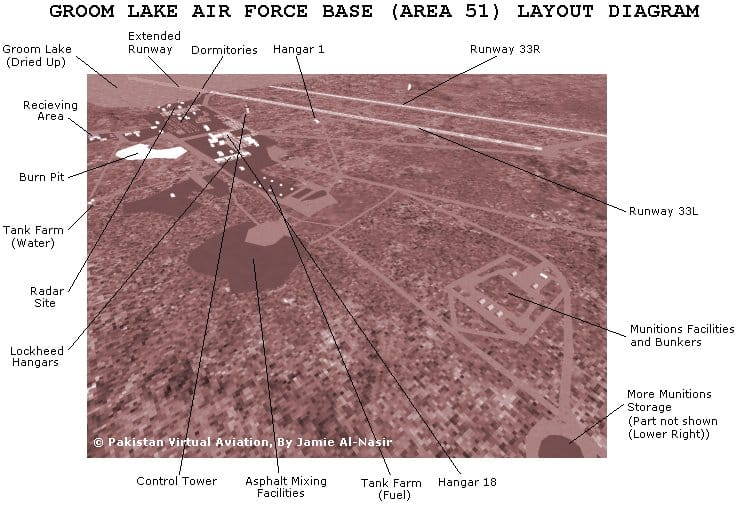 AREA 51 and Groom Lake
